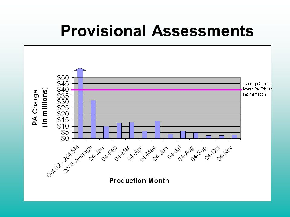 Provisional Assessments