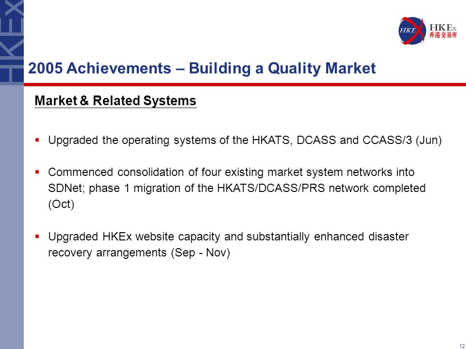 12 2005 Achievements – Building a Quality Market Market & Related Systems  Upgraded the operating systems of the HKATS, DCASS and CCASS/3 (Jun)  Commenced consolidation of four existing market system networks into SDNet; phase 1 migration of the HKATS/DCASS/PRS network completed (Oct)  Upgraded HKEx website capacity and substantially enhanced disaster recovery arrangements (Sep - Nov)