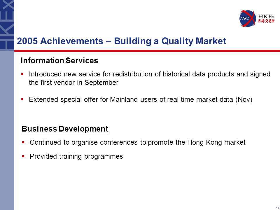 14 2005 Achievements – Building a Quality Market Information Services  Introduced new service for redistribution of historical data products and signed the first vendor in September  Extended special offer for Mainland users of real-time market data (Nov) Business Development  Continued to organise conferences to promote the Hong Kong market  Provided training programmes