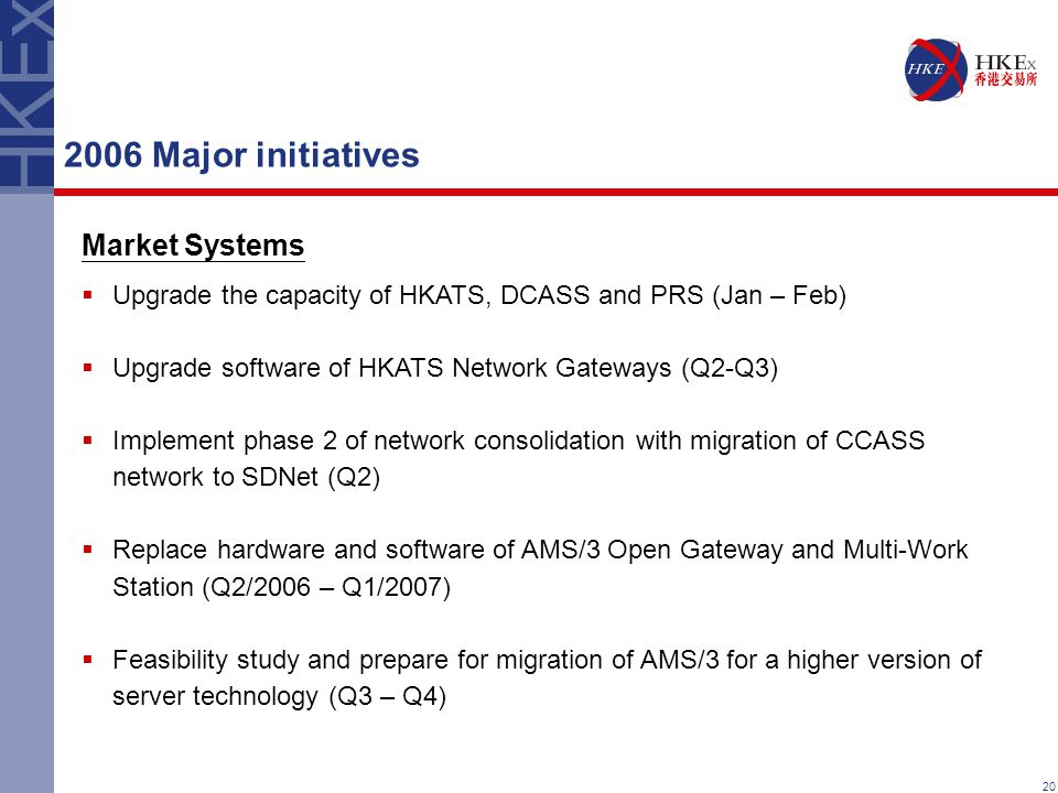 20 2006 Major initiatives Market Systems  Upgrade the capacity of HKATS, DCASS and PRS (Jan – Feb)  Upgrade software of HKATS Network Gateways (Q2-Q3)  Implement phase 2 of network consolidation with migration of CCASS network to SDNet (Q2)  Replace hardware and software of AMS/3 Open Gateway and Multi-Work Station (Q2/2006 – Q1/2007)  Feasibility study and prepare for migration of AMS/3 for a higher version of server technology (Q3 – Q4)