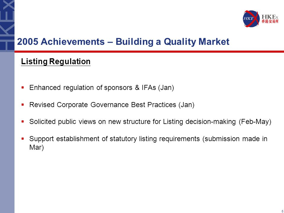 6 2005 Achievements – Building a Quality Market Listing Regulation  Enhanced regulation of sponsors & IFAs (Jan)  Revised Corporate Governance Best Practices (Jan)  Solicited public views on new structure for Listing decision-making (Feb-May)  Support establishment of statutory listing requirements (submission made in Mar)