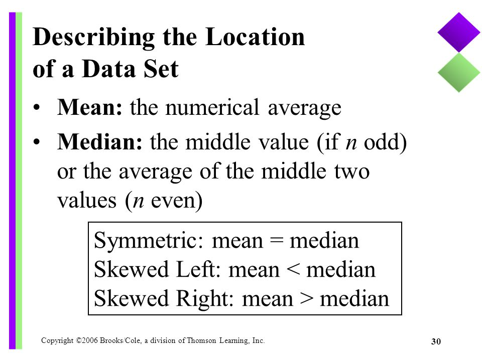 Copyright ©2006 Brooks/Cole, a division of Thomson Learning, Inc. 30 Describing the Location of a Data Set Mean: the numerical average Median: the mid