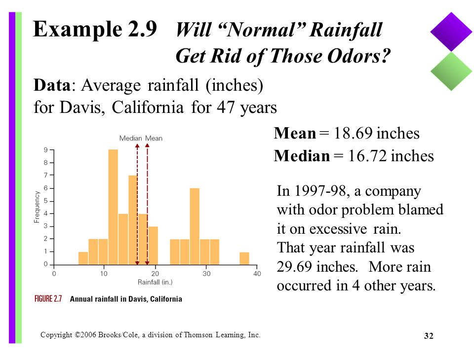 "Copyright ©2006 Brooks/Cole, a division of Thomson Learning, Inc. 32 Example 2.9 Will ""Normal"" Rainfall Get Rid of Those Odors? Mean = 18.69 inches Me"