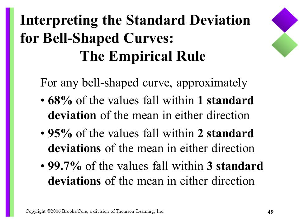 Copyright ©2006 Brooks/Cole, a division of Thomson Learning, Inc. 49 Interpreting the Standard Deviation for Bell-Shaped Curves: The Empirical Rule Fo