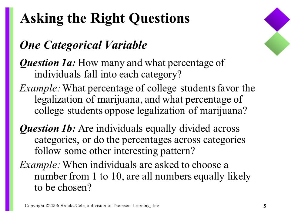 Copyright ©2006 Brooks/Cole, a division of Thomson Learning, Inc.