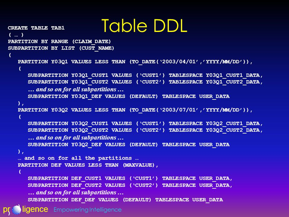 prligence Empowering Intelligence Table DDL CREATE TABLE TAB1 ( … ) PARTITION BY RANGE (CLAIM_DATE) SUBPARTITION BY LIST (CUST_NAME) ( PARTITION Y03Q1 VALUES LESS THAN (TO_DATE('2003/04/01','YYYY/MM/DD')), ( SUBPARTITION Y03Q1_CUST1 VALUES ('CUST1') TABLESPACE Y03Q1_CUST1_DATA, SUBPARTITION Y03Q1_CUST2 VALUES ('CUST2') TABLESPACE Y03Q1_CUST2_DATA, … and so on for all subpartitions … SUBPARTITION Y03Q1_DEF VALUES (DEFAULT) TABLESPACE USER_DATA ), PARTITION Y03Q2 VALUES LESS THAN (TO_DATE('2003/07/01','YYYY/MM/DD')), ( SUBPARTITION Y03Q2_CUST1 VALUES ('CUST1') TABLESPACE Y03Q2_CUST1_DATA, SUBPARTITION Y03Q2_CUST2 VALUES ('CUST2') TABLESPACE Y03Q2_CUST2_DATA, … and so on for all subpartitions … SUBPARTITION Y03Q2_DEF VALUES (DEFAULT) TABLESPACE USER_DATA ), … and so on for all the partitions … PARTITION DEF VALUES LESS THAN (MAXVALUE), ( SUBPARTITION DEF_CUST1 VALUES ('CUST1') TABLESPACE USER_DATA, SUBPARTITION DEF_CUST2 VALUES ('CUST2') TABLESPACE USER_DATA, … and so on for all subpartitions … SUBPARTITION DEF_DEF VALUES (DEFAULT) TABLESPACE USER_DATA )