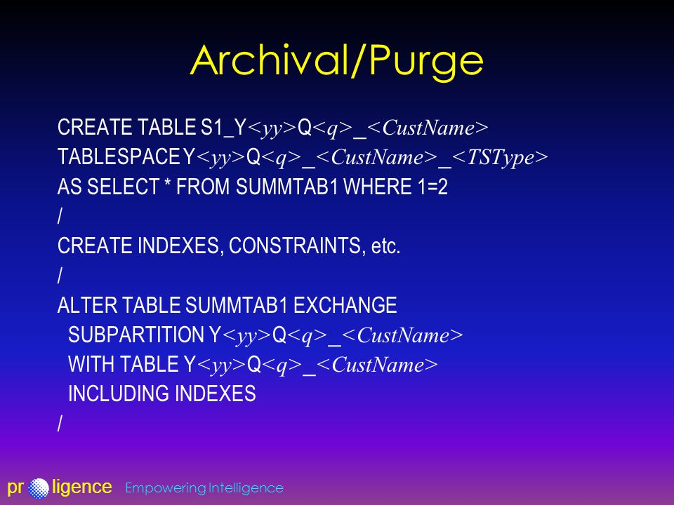 prligence Empowering Intelligence Archival/Purge CREATE TABLE S1_Y Q _ TABLESPACE Y Q _ _ AS SELECT * FROM SUMMTAB1 WHERE 1=2 / CREATE INDEXES, CONSTR