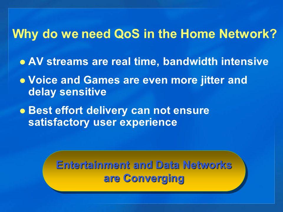 Where is QoS needed.