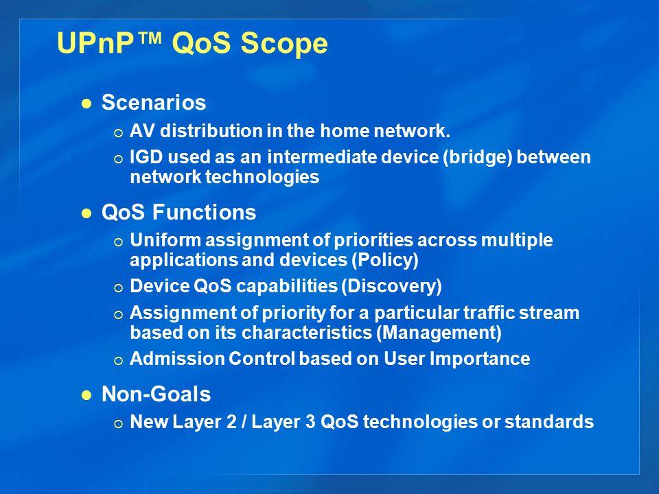 Architecture (Logical) Home LAN UPnP™ AV Subsystem Source UPnP™ Control Point Beatles Madonna Pavarotti play,stop… UPnP™ QoS Device UPnP™ AV Subsystem UPnP™ QoS Device UPnP™ QoS Device QoS Subsystem QoS Subsystem Intermediate Node Stream1 - 5 Stream2 - 6 UPnP™ Policy Holder UPnP™ QoS Manager 1.