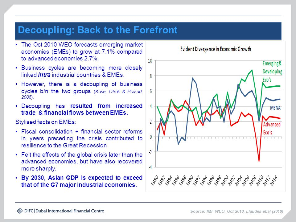 Decoupling: Back to the Forefront The Oct 2010 WEO forecasts emerging market economies (EMEs) to grow at 7.1% compared to advanced economies 2.7%. Bus