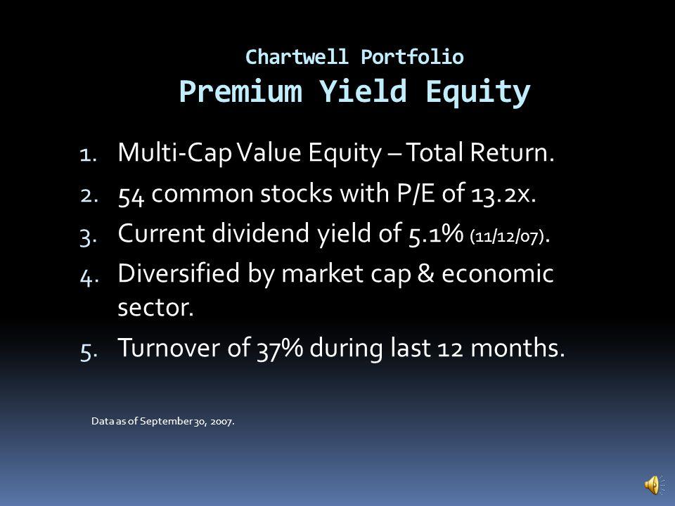 Chartwell Portfolio Premium Yield Equity 1.Multi-Cap Value Equity – Total Return.