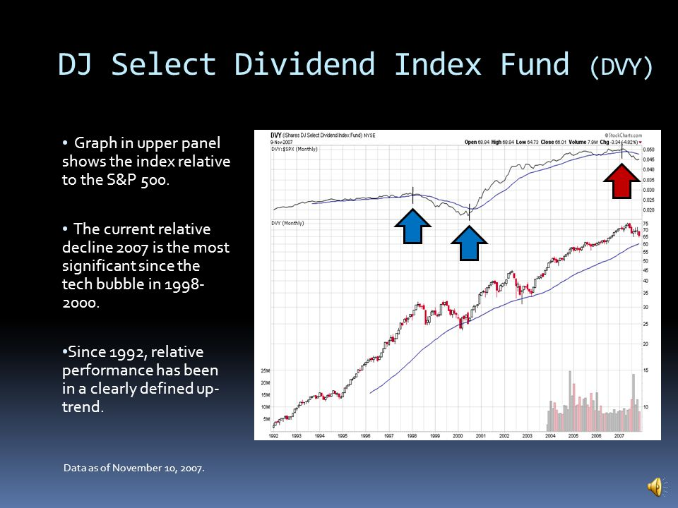 Dividend Payers: 2 nd Half Slump DJ Select Dividend Index Fund (DVY) declined about 3% in the 3 rd qtr of 2007.