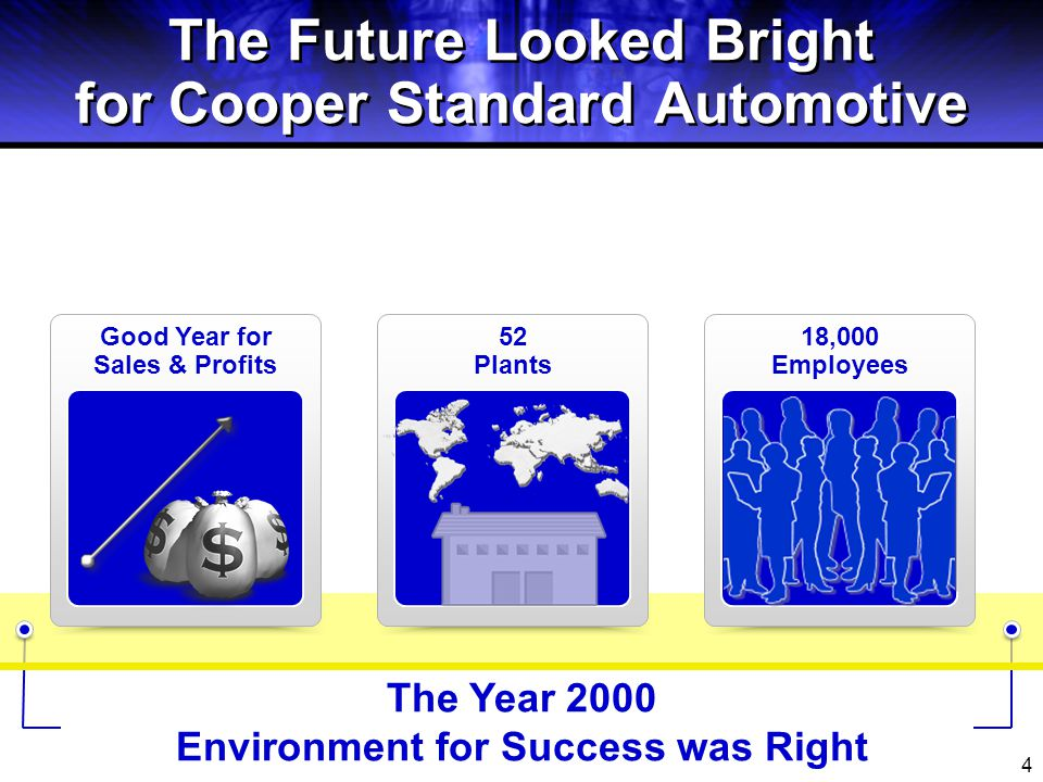 4 The Future Looked Bright for Cooper Standard Automotive Good Year for Sales & Profits 52 Plants 18,000 Employees The Year 2000 Environment for Succe