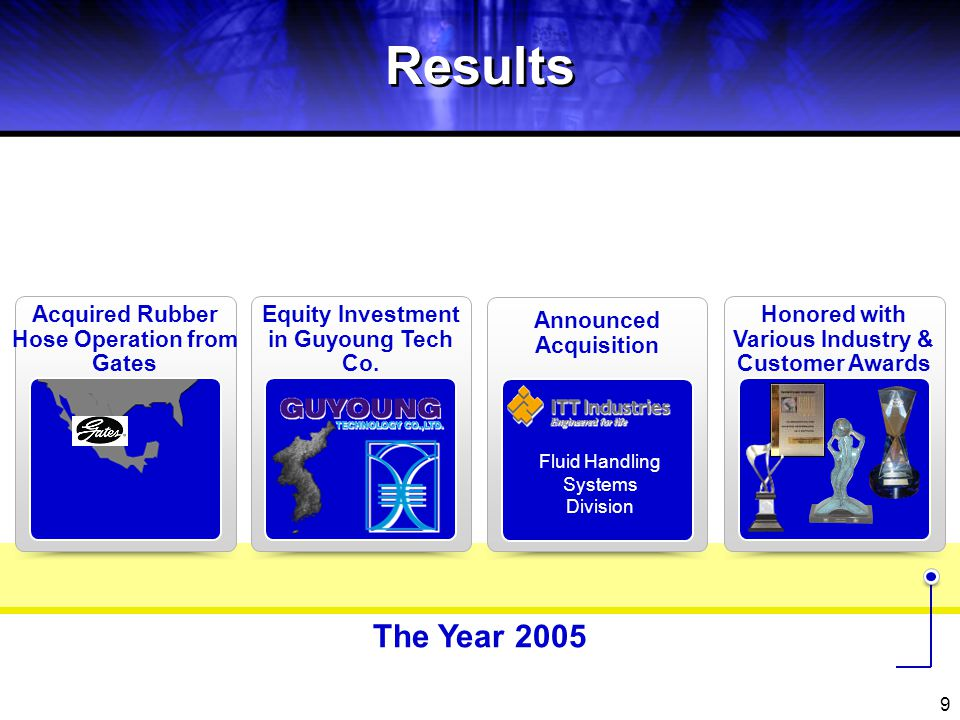 10 Implement low-cost business model Eliminate Excess capacity Deal with material challenges & pricing issues Expand product lines & systems capabilities Move operations to low-cost manufacturing countries Achieved Increased Profits and Attained Status as a Global Player in Industry Examine old business model Summary of CSA Advantages Replace E l i m i n a t e N e g o t i a t e R e l o c a t e G r o w