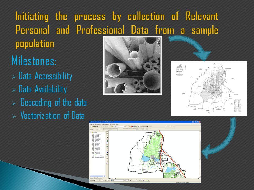 Milestones:  Data Accessibility  Data Availability  Geocoding of the data  Vectorization of Data