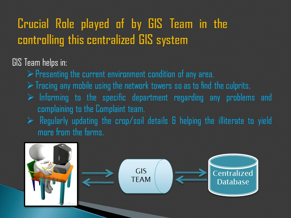 GIS Team helps in:  Presenting the current environment condition of any area.