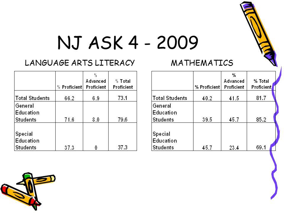 NJ ASK 4 - 2009 LANGUAGE ARTS LITERACYMATHEMATICS