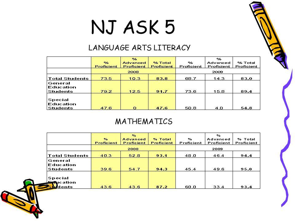NJ ASK 5 LANGUAGE ARTS LITERACY MATHEMATICS