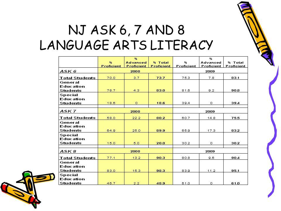 NJ ASK 6, 7 AND 8 LANGUAGE ARTS LITERACY