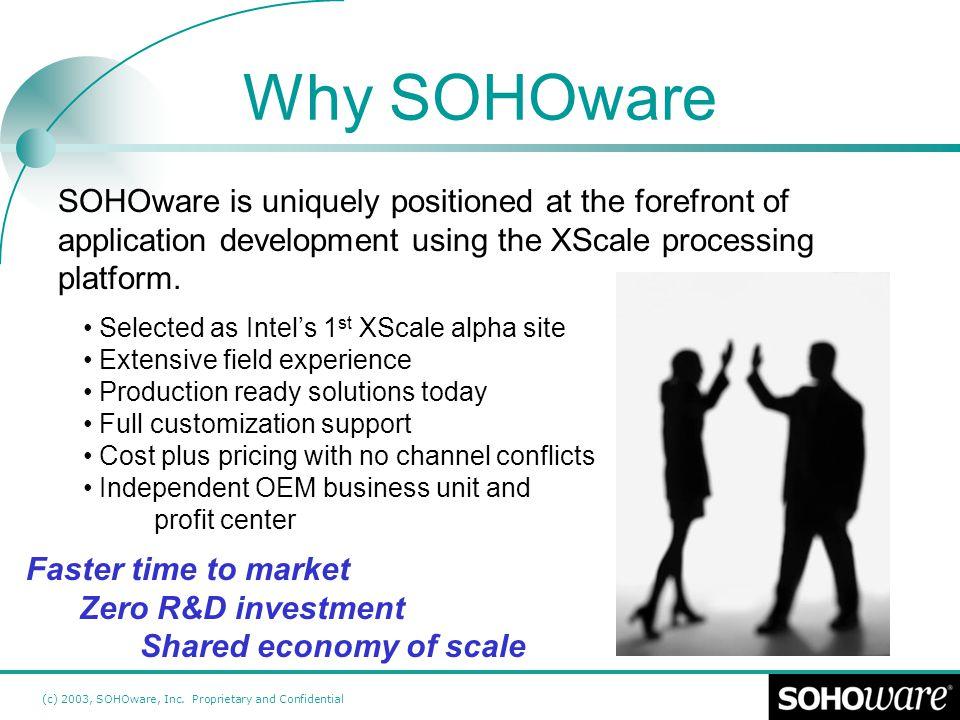 (c) 2003, SOHOware, Inc.