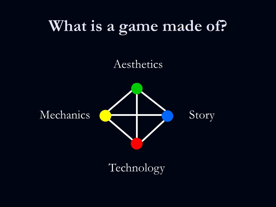 Technology StoryMechanics Aesthetics What is a game made of