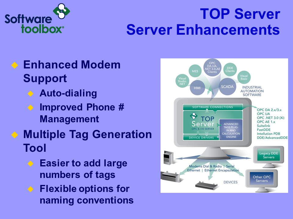 TOP Server Server Enhancements  Enhanced Modem Support  Auto-dialing  Improved Phone # Management  Multiple Tag Generation Tool  Easier to add large numbers of tags  Flexible options for naming conventions