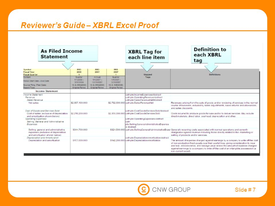 Slide # 7 Reviewer's Guide – XBRL Excel Proof