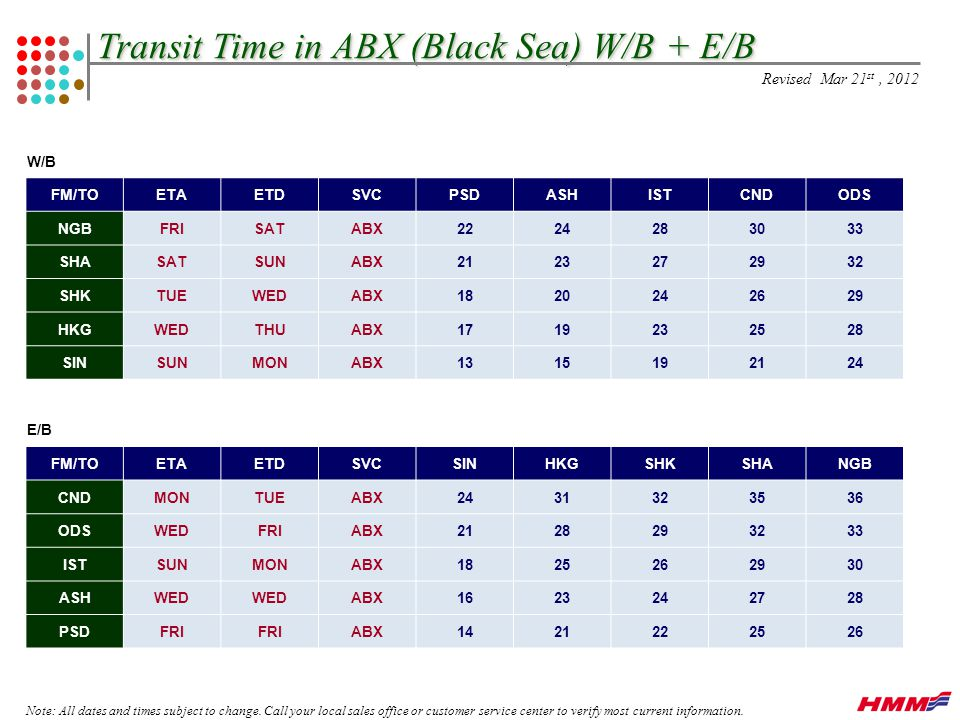 Transit Time in ABX (Black Sea) W/B + E/B Note: All dates and times subject to change.