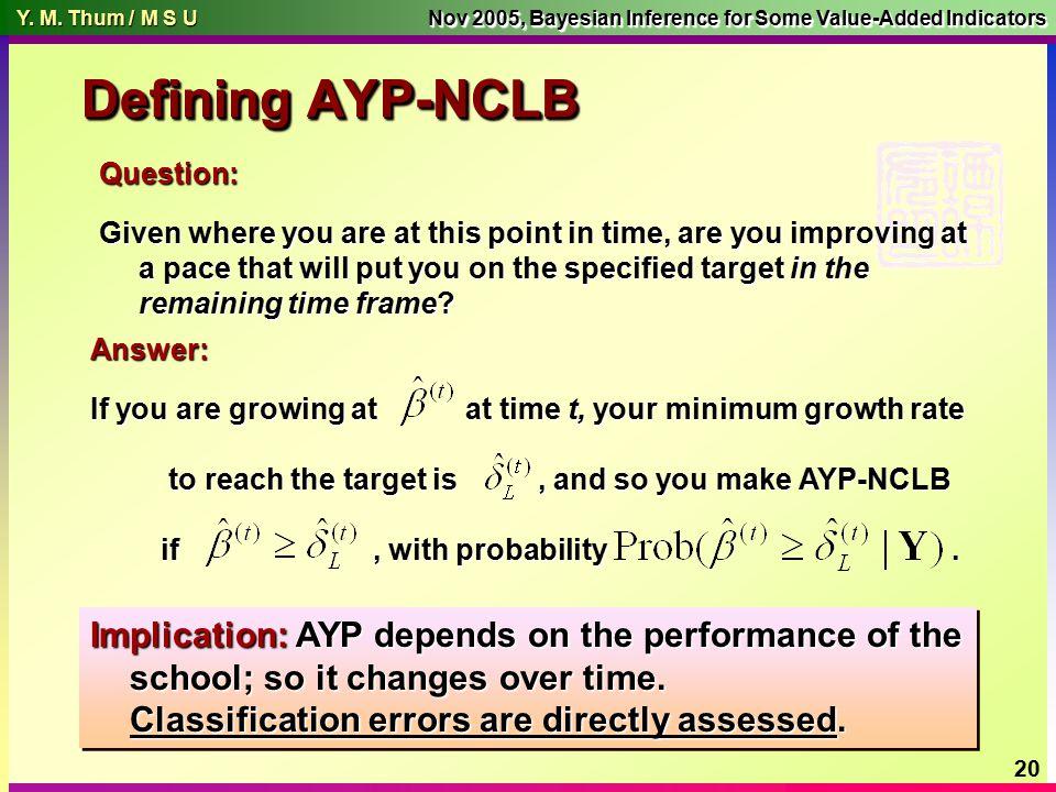 Y. M. Thum / M S U Y. M. Thum / M S U Nov 2005, Bayesian Inference for Some Value-Added Indicators 19 CLCL CUCU L 1 Basic L 3 Advanced L 2 Proficient