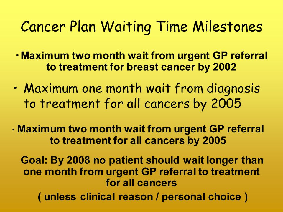 Cancer Plan Waiting Time Milestones Maximum one month wait from diagnosis to treatment for all cancers by 2005 Maximum two month wait from urgent GP referral to treatment for breast cancer by 2002 Maximum two month wait from urgent GP referral to treatment for all cancers by 2005 Goal: By 2008 no patient should wait longer than one month from urgent GP referral to treatment for all cancers ( unless clinical reason / personal choice )