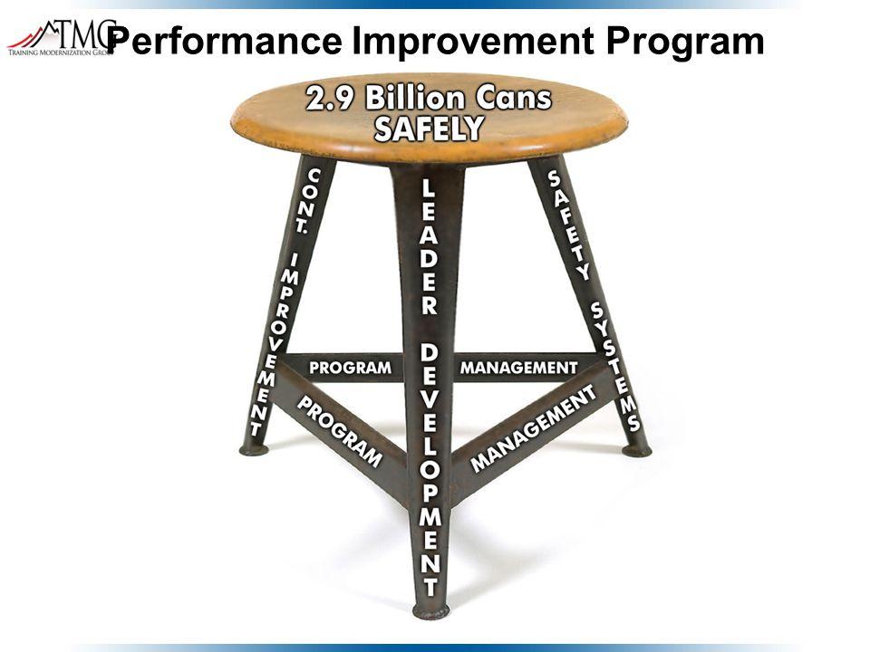 16 Performance Improvement Program