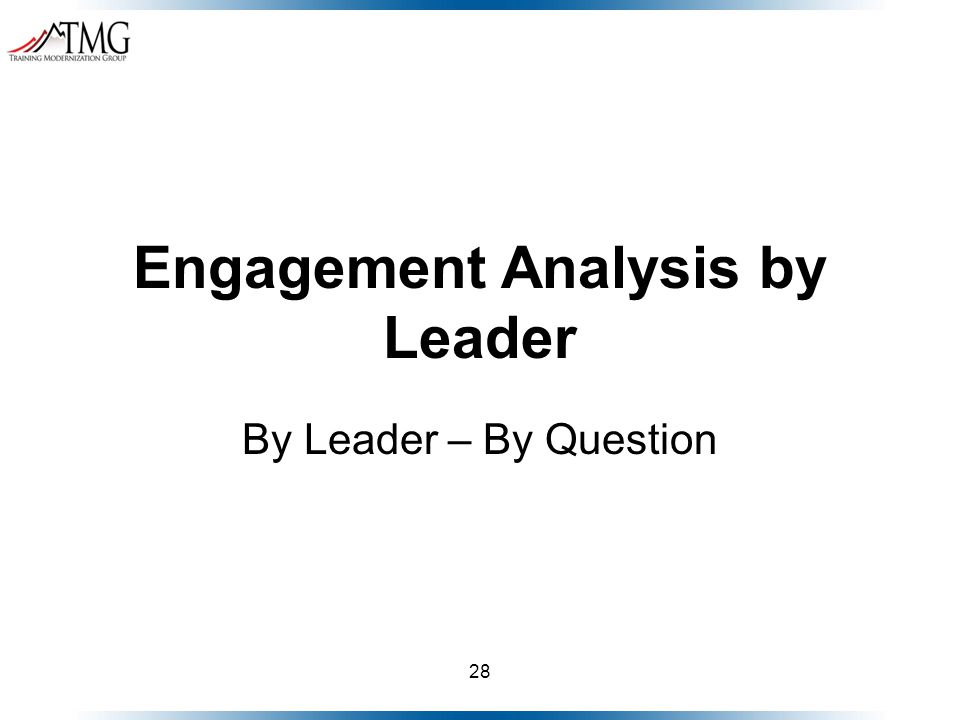 28 Engagement Analysis by Leader By Leader – By Question