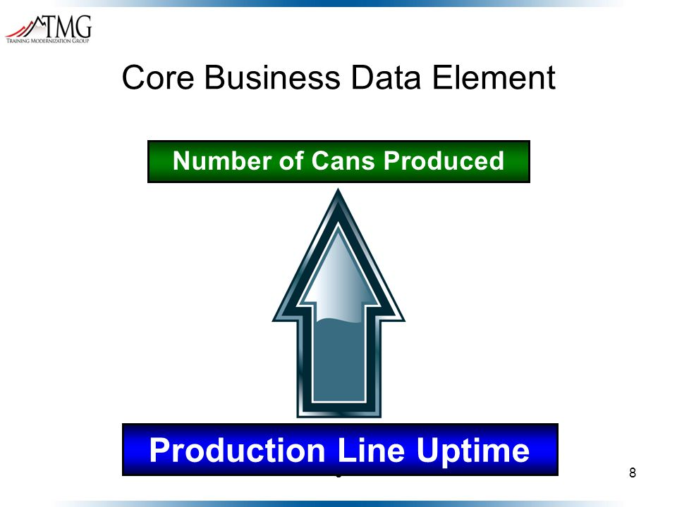 88 Core Business Data Element Number of Cans Produced Production Line Uptime