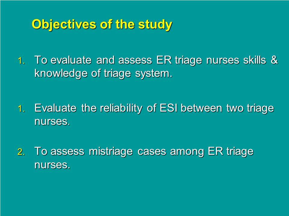 Objectives of the study Objectives of the study 1.