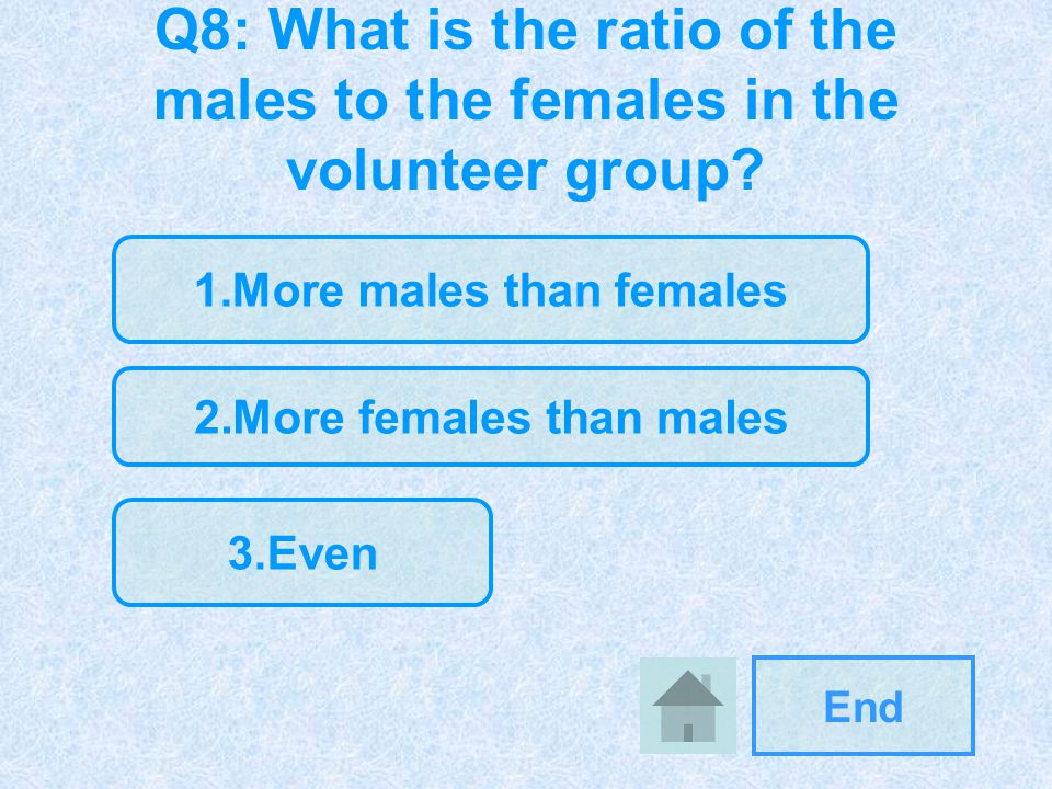 Q8: What is the ratio of the males to the females in the volunteer group? 1.More males than females 3.Even 2.More females than males End