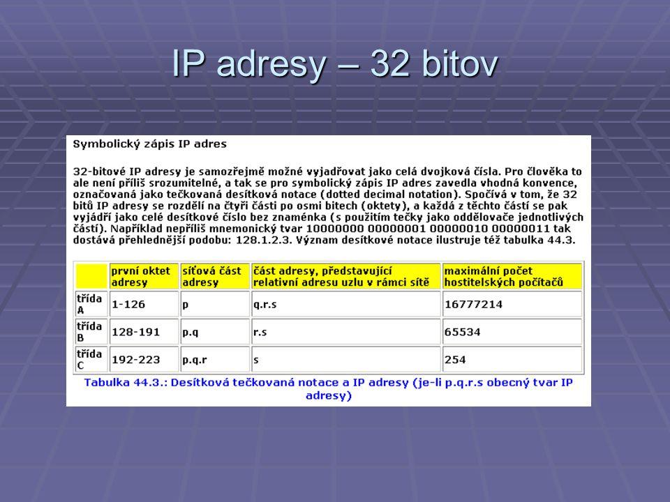 IP adresy – 32 bitov
