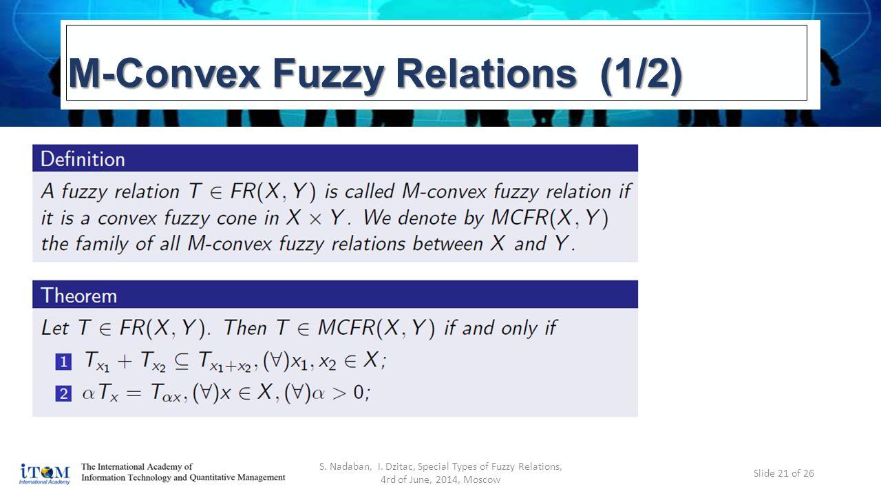 M-Convex Fuzzy Relations (1/2) S. Nadaban, I.