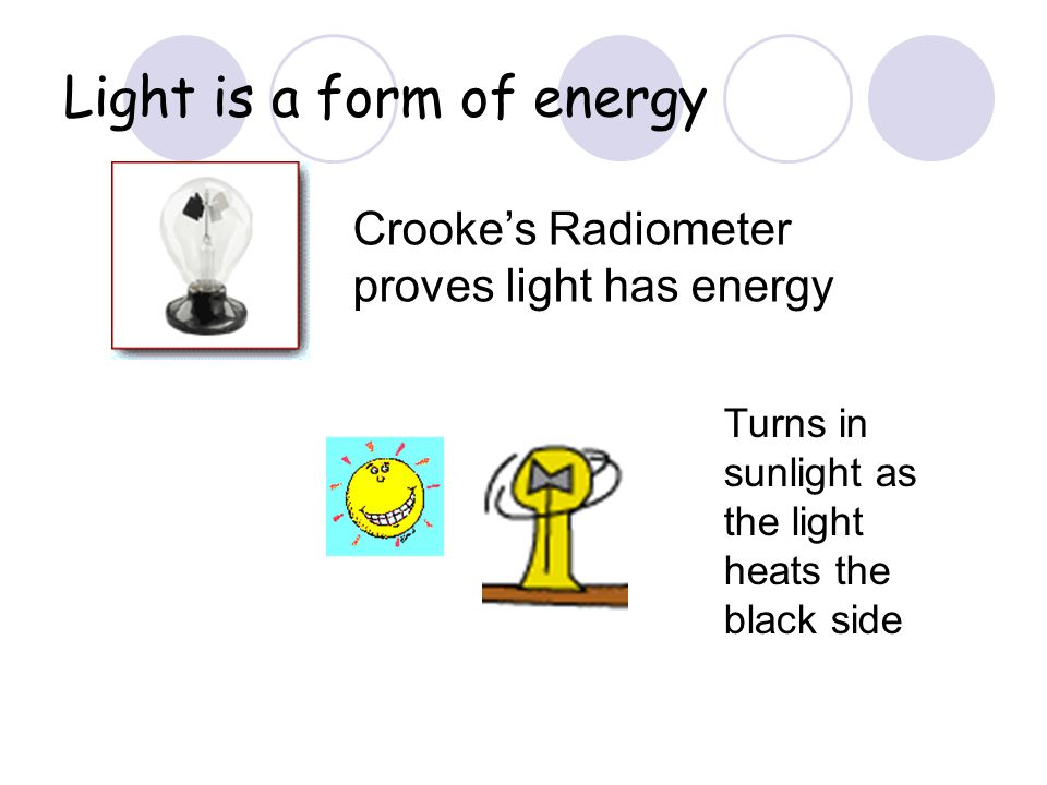 Light is a form of energy Crooke's Radiometer proves light has energy Turns in sunlight as the light heats the black side