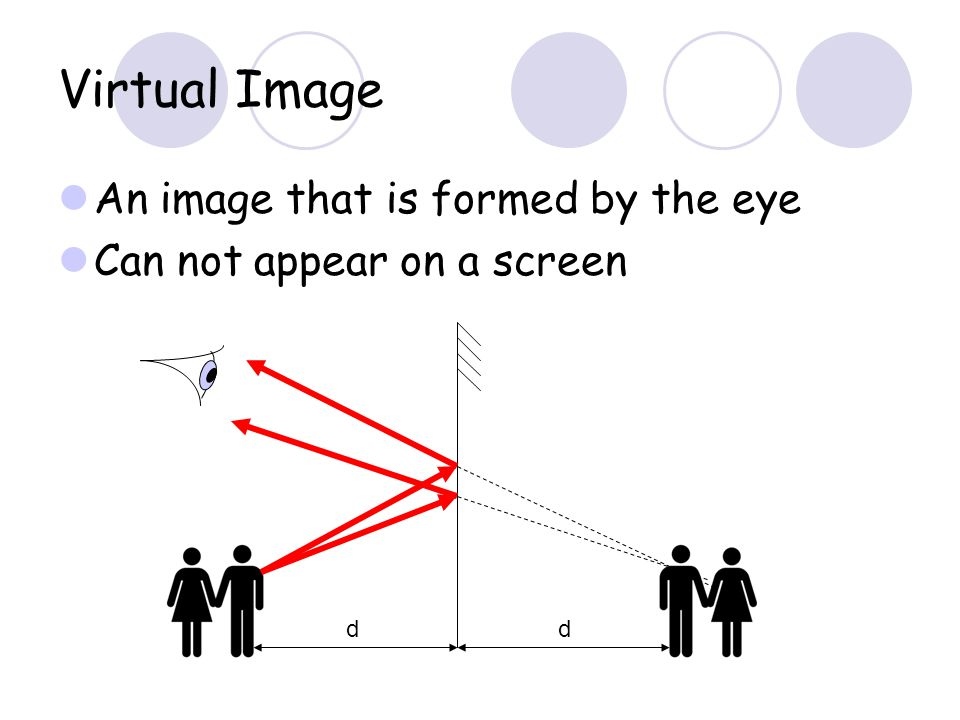 Virtual Image An image that is formed by the eye Can not appear on a screen dd