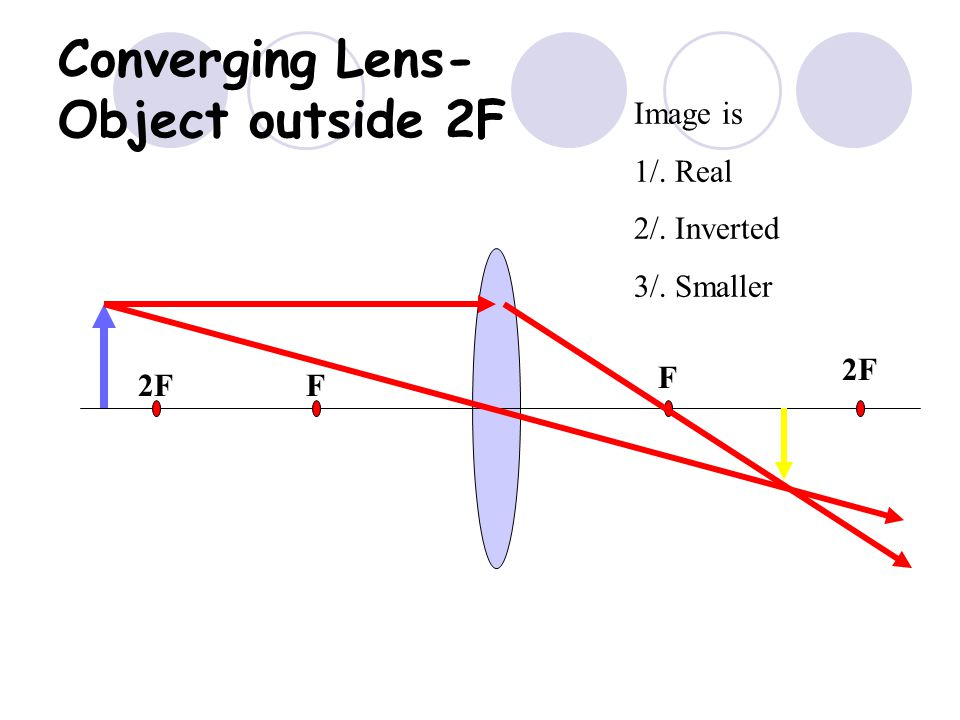 Challenge Draw the 5 ray diagrams for the converging lens and the diagram for the diverging lens.