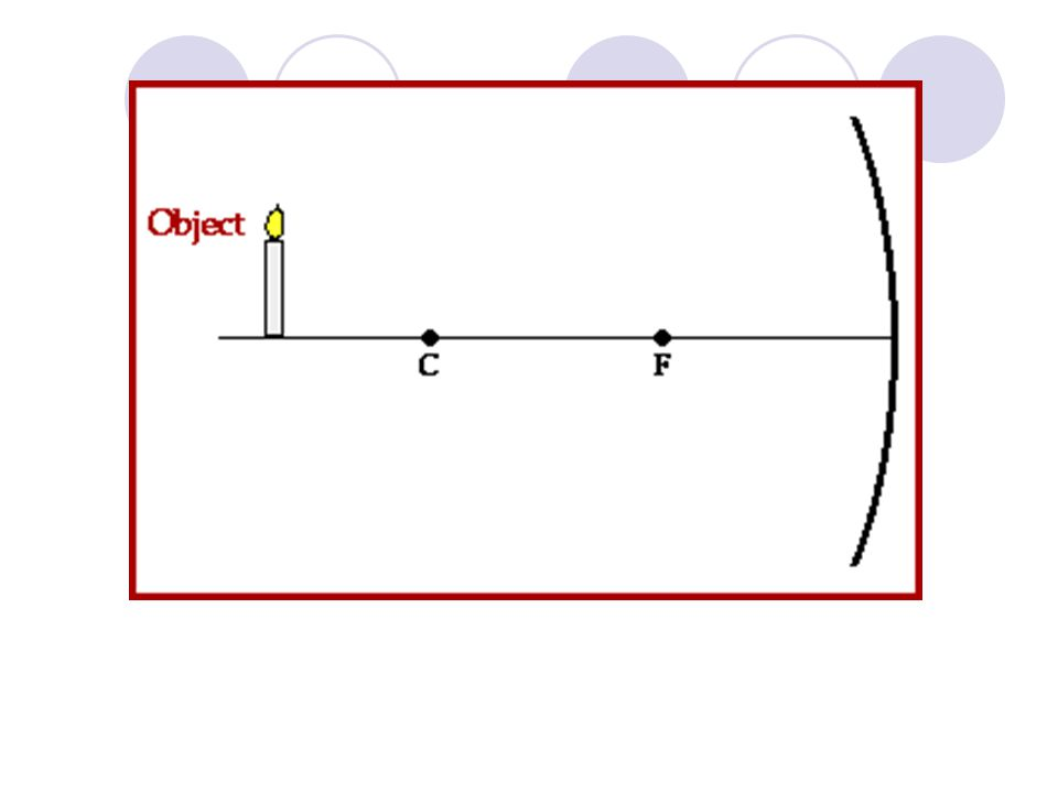 2F F F Object between 2F and F Image is 1/. Real 2/. Inverted 3/. Magnified