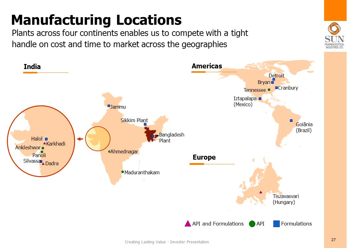 Creating Lasting Value - Investor Presentation 27 Manufacturing Locations Plants across four continents enables us to compete with a tight handle on cost and time to market across the geographies Jammu Ahmednagar Maduranthakam Bangladesh Plant Sikkim Plant Americas Cranbury Detroit Bryan Tennessee Goiânia (Brazil) Iztapalapa (Mexico) Tiszavasvari (Hungary) Europe API and FormulationsAPIFormulations Halol Ankleshwar Panoli Dadra Silvassa Karkhadi India