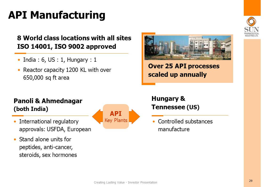 Creating Lasting Value - Investor Presentation 29 API Manufacturing 8 World class locations with all sites ISO 14001, ISO 9002 approved India : 6, US : 1, Hungary : 1 Reactor capacity 1200 KL with over 650,000 sq ft area Over 25 API processes scaled up annually API Key Plants Panoli & Ahmednagar (both India)‏ International regulatory approvals: USFDA, European Stand alone units for peptides, anti-cancer, steroids, sex hormones Hungary & Tennessee (US) Controlled substances manufacture
