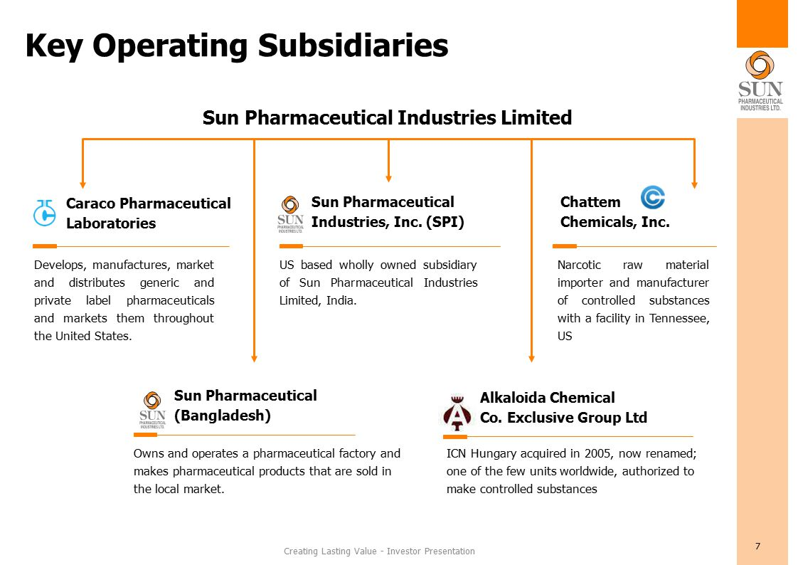 Creating Lasting Value - Investor Presentation 7 Key Operating Subsidiaries Caraco Pharmaceutical Laboratories Develops, manufactures, market and distributes generic and private label pharmaceuticals and markets them throughout the United States.