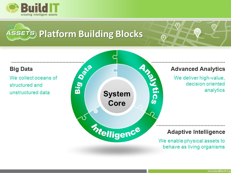 menelaos@build-it.gr Platform Building Blocks Advanced Analytics We deliver high-value, decision oriented analytics Big Data System Core We collect oceans of structured and unstructured data Adaptive Intelligence We enable physical assets to behave as living organisms