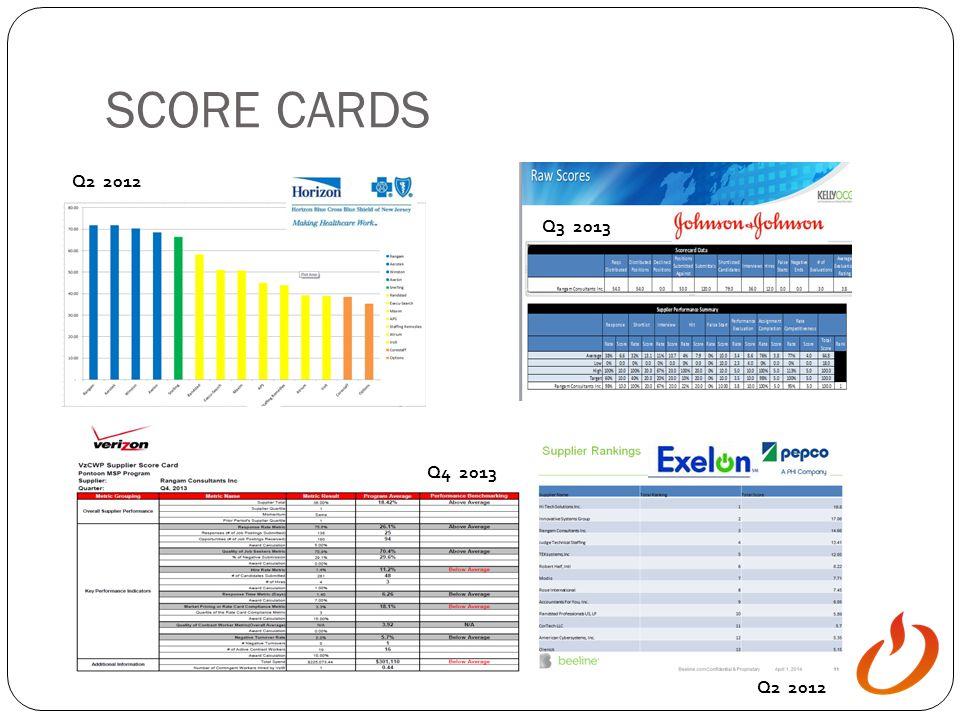SCORE CARDS Q2 2012 Q3 2013 Q4 2013