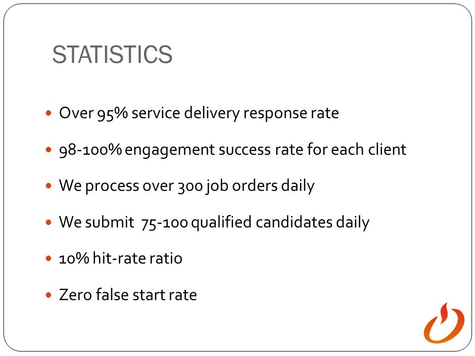 STATISTICS Over 95% service delivery response rate 98-100% engagement success rate for each client We process over 300 job orders daily We submit 75-1