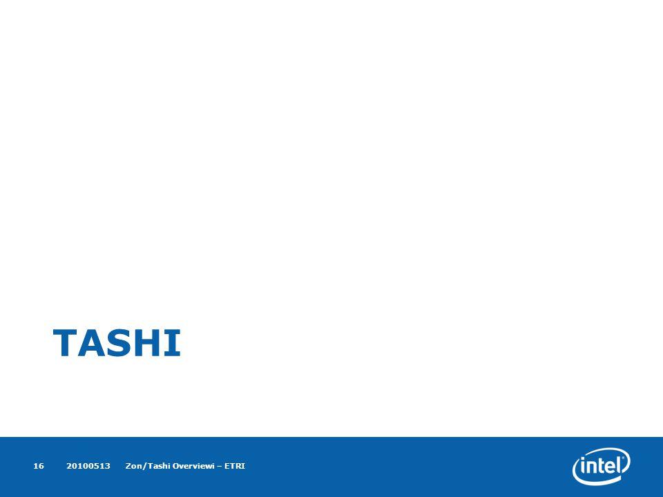 TASHI 20100513Zon/Tashi Overviewi – ETRI16