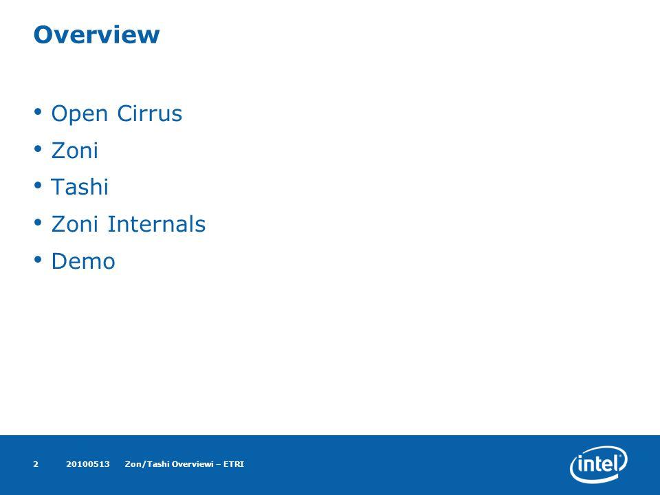 Overview Open Cirrus Zoni Tashi Zoni Internals Demo 20100513Zon/Tashi Overviewi – ETRI2