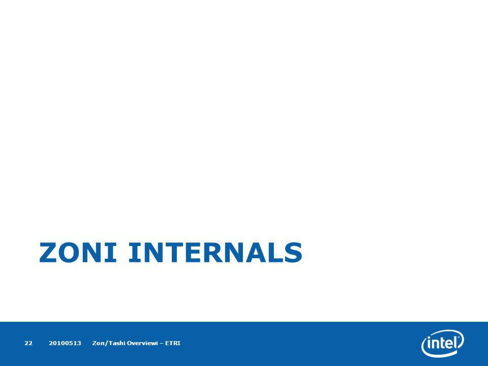 ZONI INTERNALS 20100513Zon/Tashi Overviewi – ETRI22